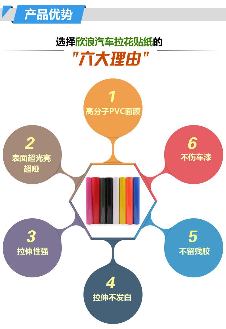 台湾KK纸即时贴